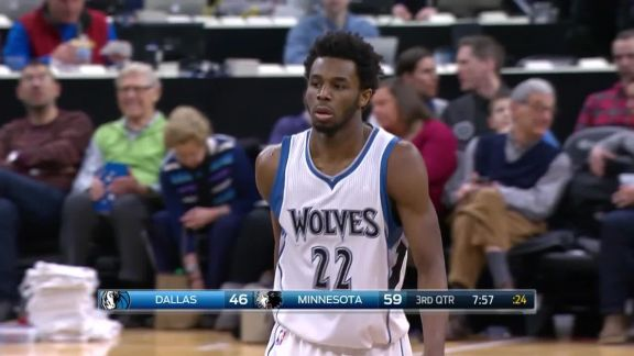 Wiggins 16th-Straight 20 Point Game