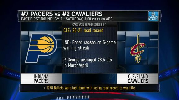 Playoff Preview: Pacers vs Cavaliers