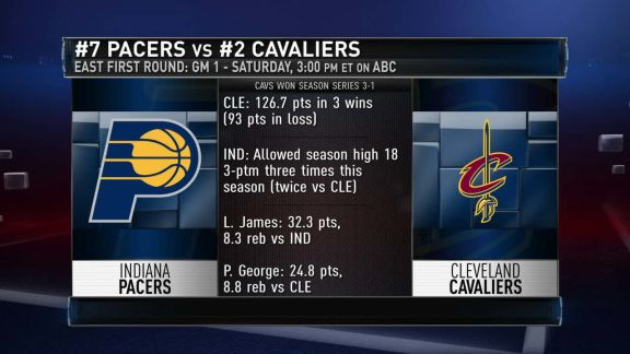 GameTime: Pacers-Cavaliers Preview