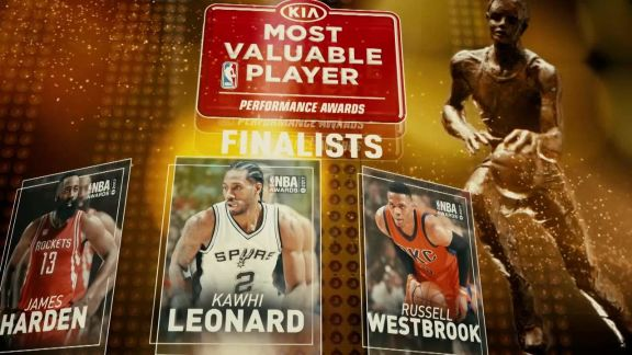 2017 NBA Awards: MVP Nominees