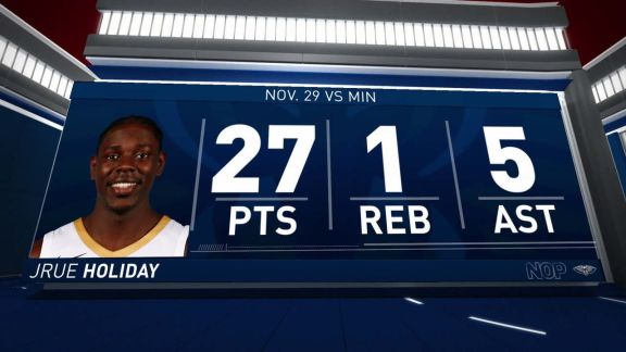Jrue Holiday Scores 27 In Loss