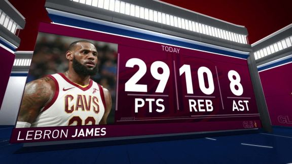 James Scores 29 In Loss vs. Pacers