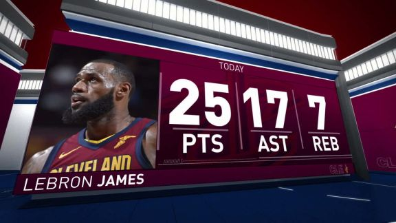 LeBron James Scores 25 In Win vs. Hawks