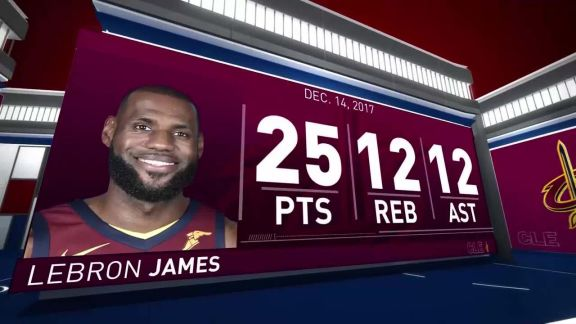 LeBron James Scores Triple-Double in Big Win vs. Lakers