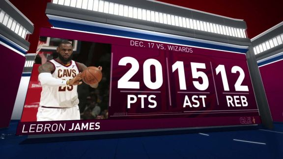 LeBron James Records Triple-Double In Win vs. Wizards