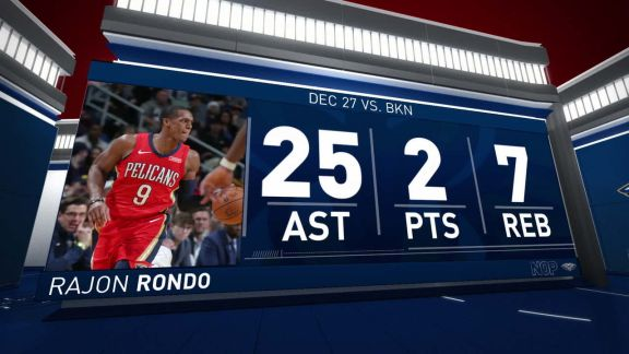 Rajon Rondo Dishes Out 25 Assists vs. Nets   December 27, 2017