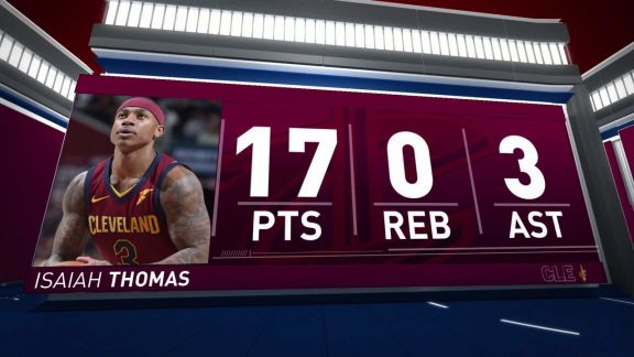 Thomas Finishes With 17 In Cavs Debut