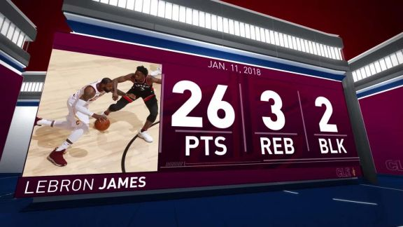 LeBron James Scores 26 vs. Raptors