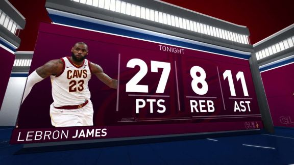 LeBron's 27 Not Enough Vs. Pacers
