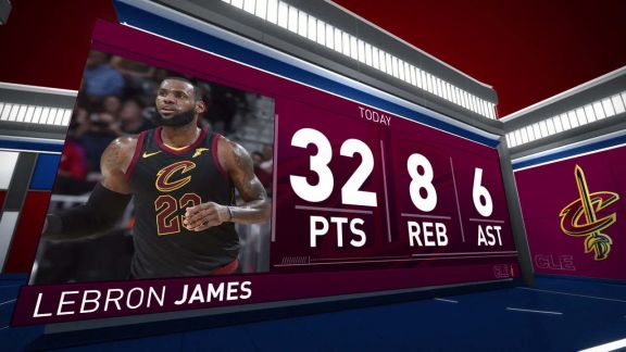 LeBron James Scores 32 in Loss vs. Warriors