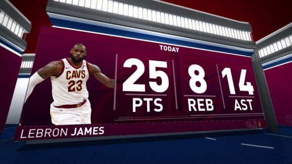 LeBron James Scores 25 Points In Win Over Pistons