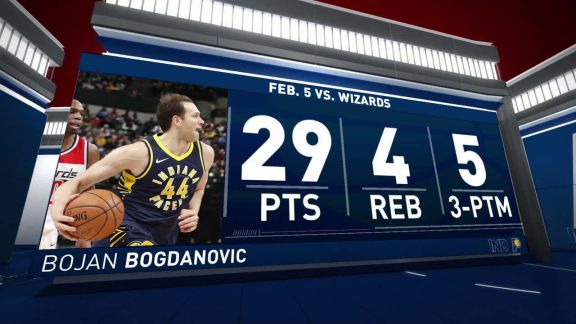 Bojan Bogdanovic Scores 29 In Loss Vs. Wizards | February 5th, 2018