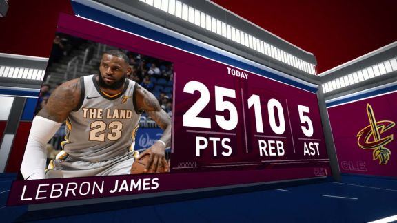LeBron James Scores 25 in Loss vs. Magic