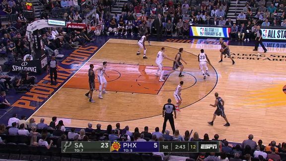 Classic Ball Movement By Spurs