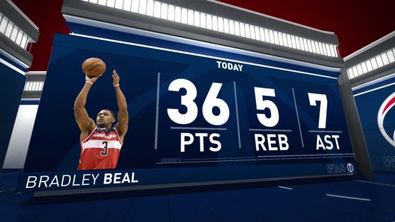 Beal's 36 Points Complete Comeback Vs. Knicks