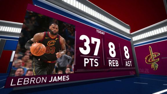 LeBron James Scores 37 In Win vs. Thunder