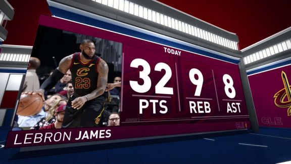 LeBron James Scores 32 In Loss vs. Wizards