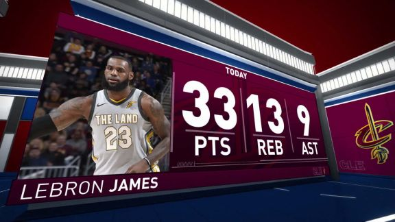 LeBron James Scores 33, Posts Double-Double vs. Spurs