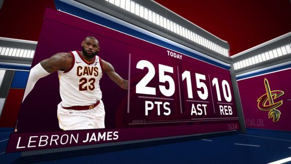 LeBron James Grabs Triple-Double vs. Denver