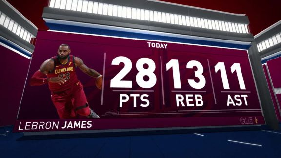LeBron Records Triple Double at Suns