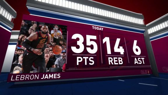 LeBron James Scores 35 at Blazers