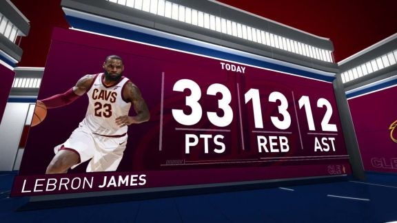 LeBron James Notches Triple-Double in Win