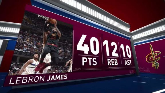 LeBron James Grabs Triple-Double vs. Bucks