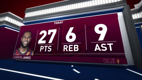 LeBron James Scores 27 vs. Suns