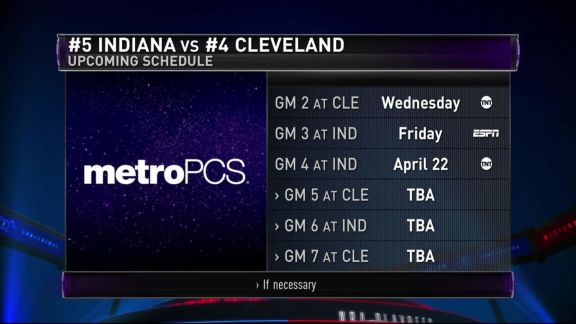 Pacers-Cavaliers: Game 2 Preview