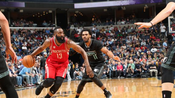James Harden's Adds Up Double Double