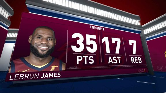 LeBron James Scores 35 in Win vs. Raptors